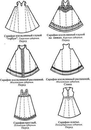Русский народный костюм своими руками выкройки