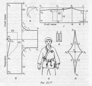 Выкройка костюма ниндзя своими руками