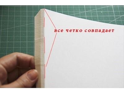 Изготовление переплета фотоальбома.