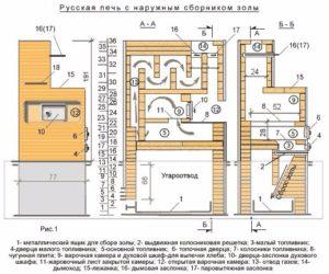 Классическая русская печь-лежанка