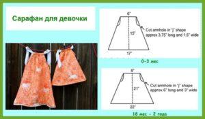 Выкройки платья для девочки